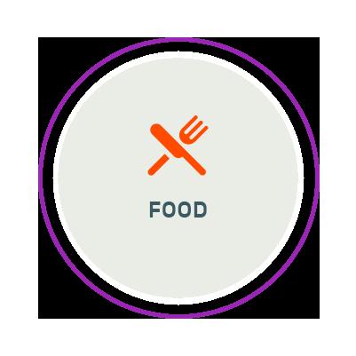 I_food